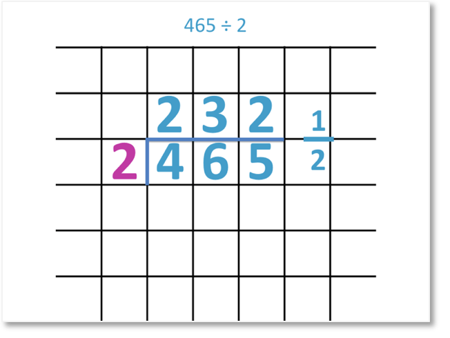 short division remainders as fractions