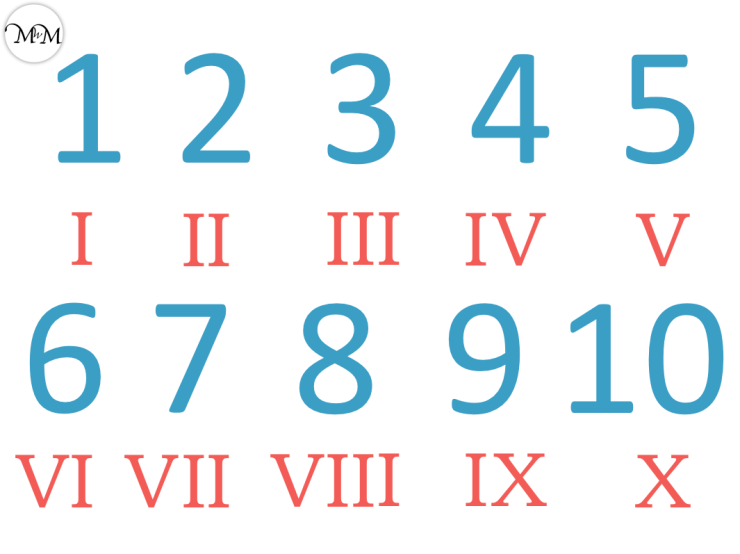 Roman numerals to 5 chart