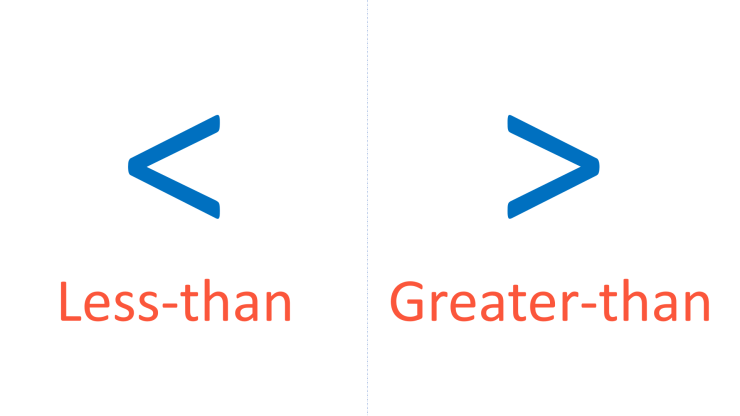 less than greater than
