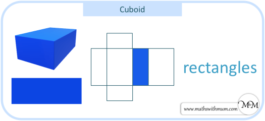 2d rectangles on the surface of a 3d cuboid