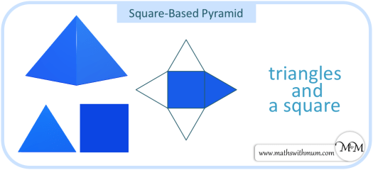faces on a Square-Based Pyramid shown on its net