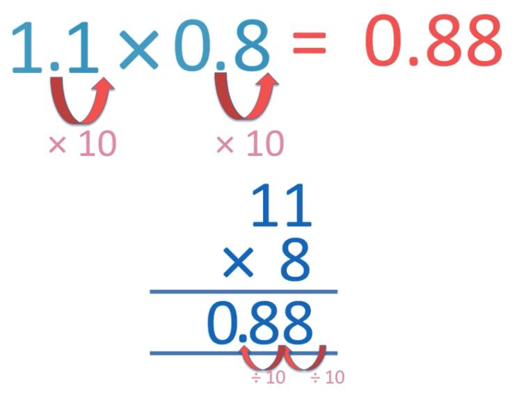 step 4 multiplying decimals