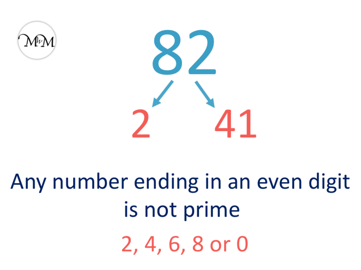 82 is not a prime number