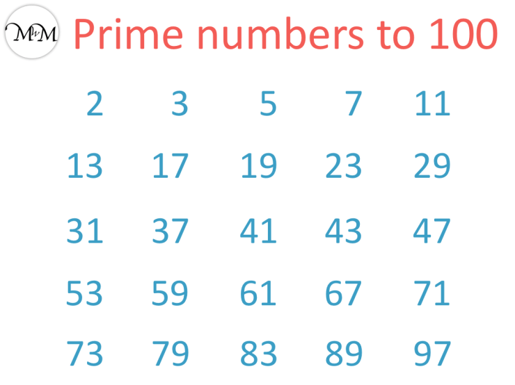 list of all prime numbers to 100