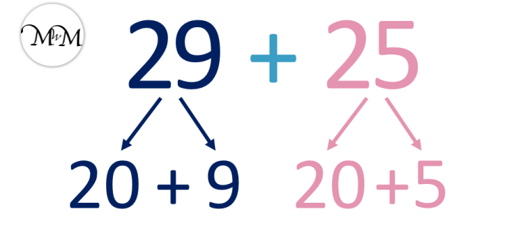 partitioning strategy for the addition of 29 + 25