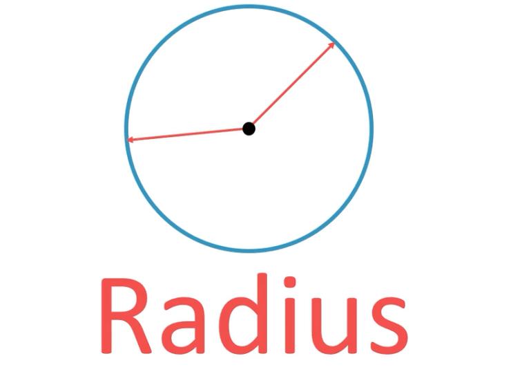 radius example 2