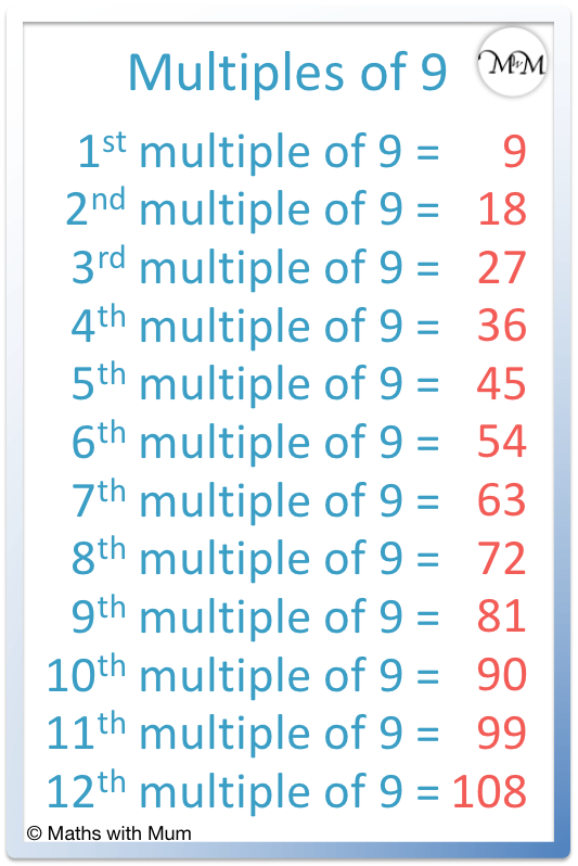 multiples of 9 list