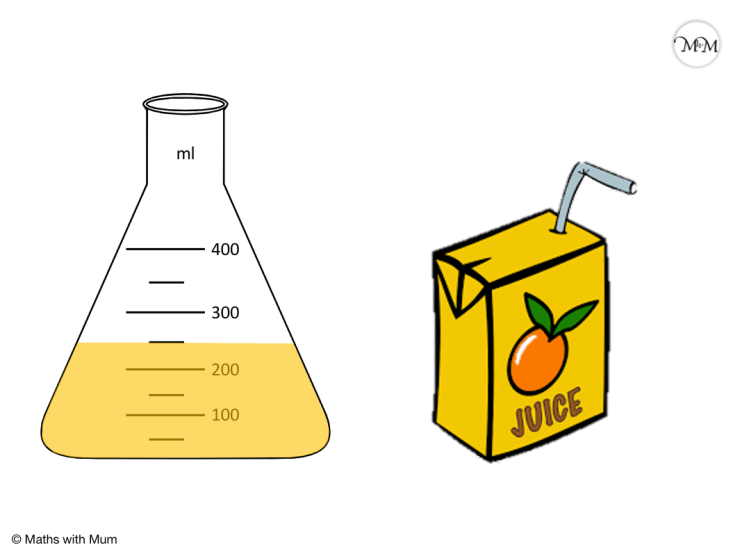 how to measure millilitres