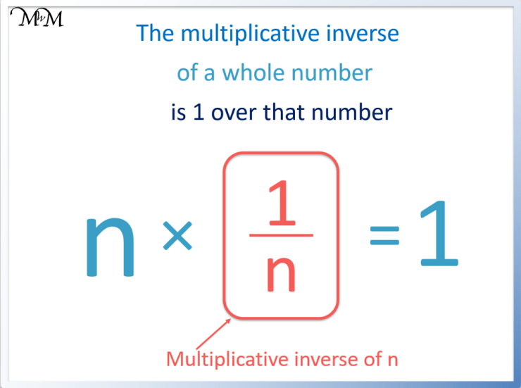 rule for the multiplicative inverse of a whole number