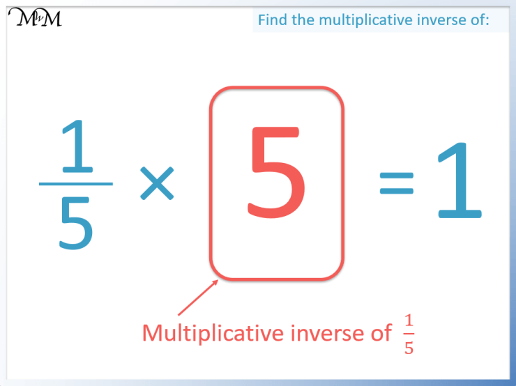 multiplicative inverse of a unit fraction one fifth