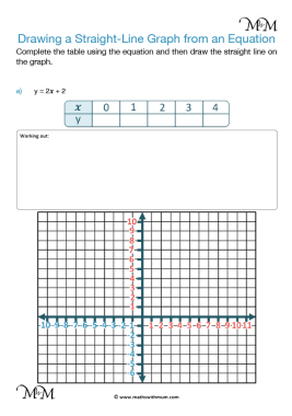 graphing a line using a table of values worksheet pdf