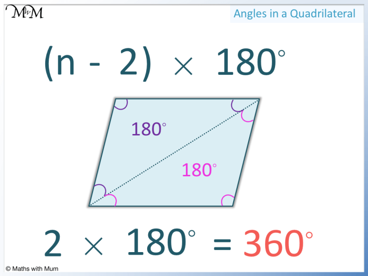 the formula for the sum of angles in a quadrilateral