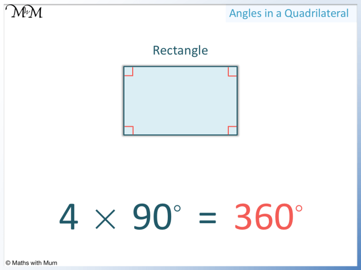 angles in a rectangle add to 360°