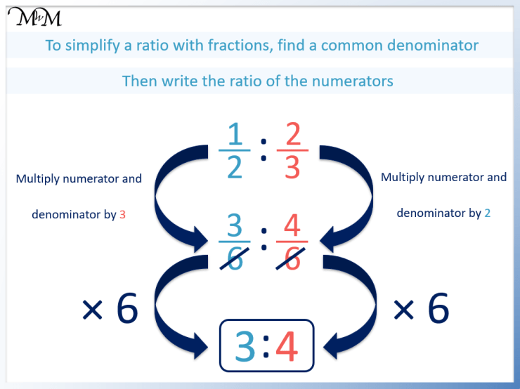 how to simplify a ratio with fractions