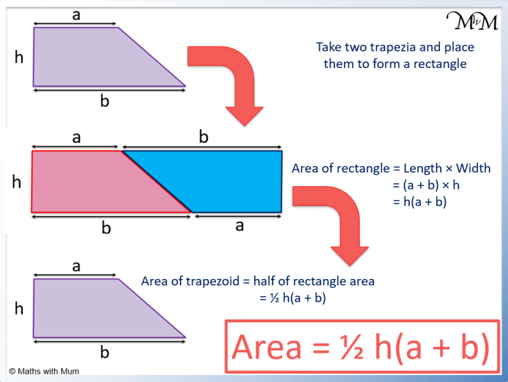 proof of the area of a trapezium