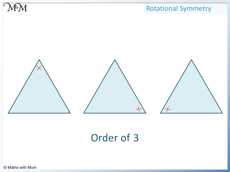 example of rotational symmetry order 3