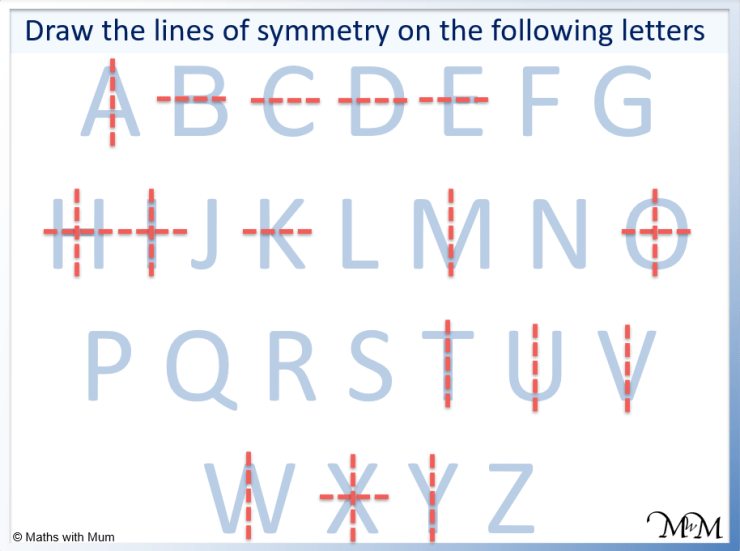 letters with lines of symmetry