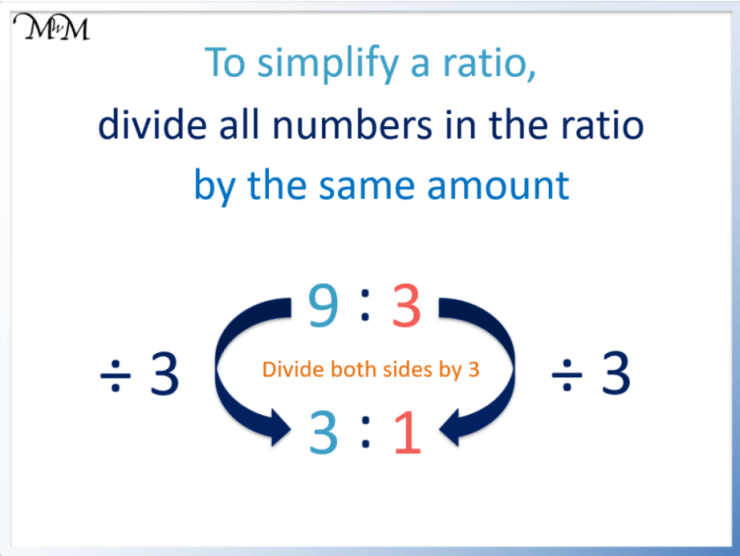 how to simplify a ratio