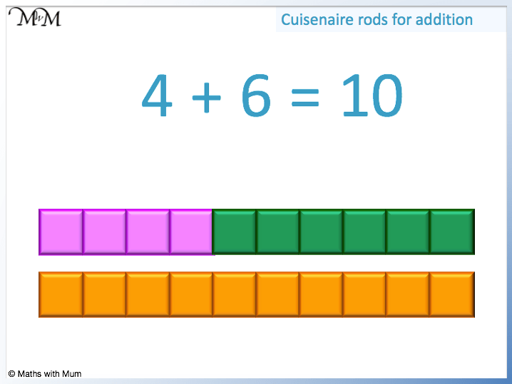 cuisenaire rods used for teaching addition