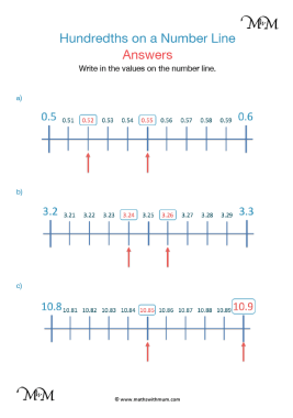 decimals on a number line fifths worksheet answers pdf