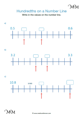 decimals on a number line fifths worksheet pdf