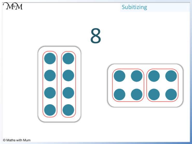 how to subitize 8