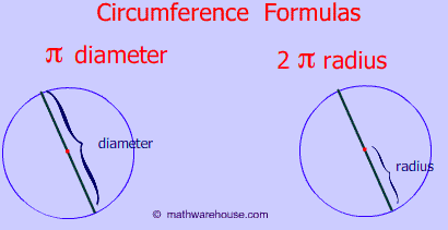 Image result for circumference formula