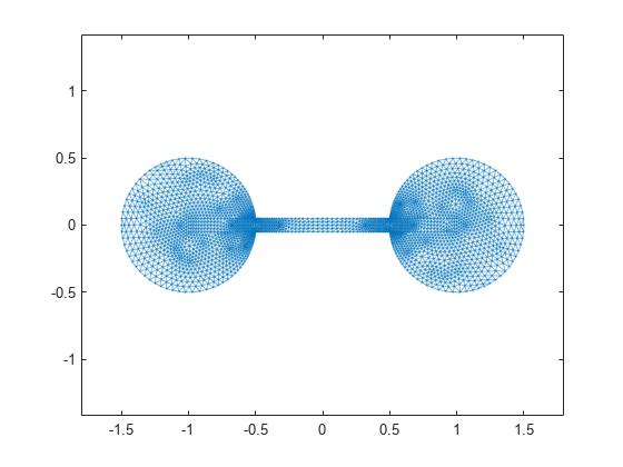 Partition Graph With Laplacian Matrix Matlab Simulink
