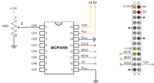 Analog Input Using SPI  MATLAB & Simulink Example
