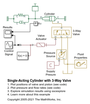SingleActing Cylinder with 3Way Valve  MATLAB & Simulink