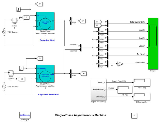 singlephase asynchronous machine  matlab  simulink