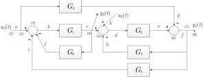 Symbolic reduction of block diagrams and signal flow