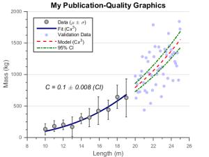 MATLAB Plot Gallery  Publication Quality Graphics  File