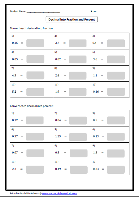 Convert Between Fraction Decimal And Percent Worksheets
