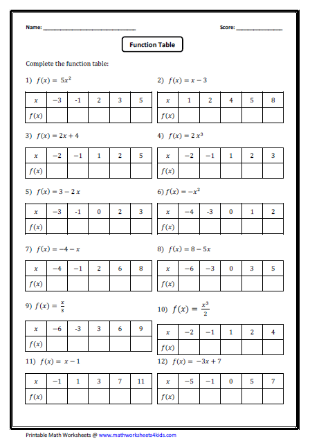Exponential Equations Worksheet