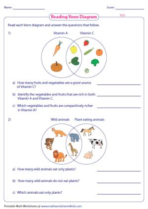 Venn Diagram Word Problems Worksheets: Two Sets