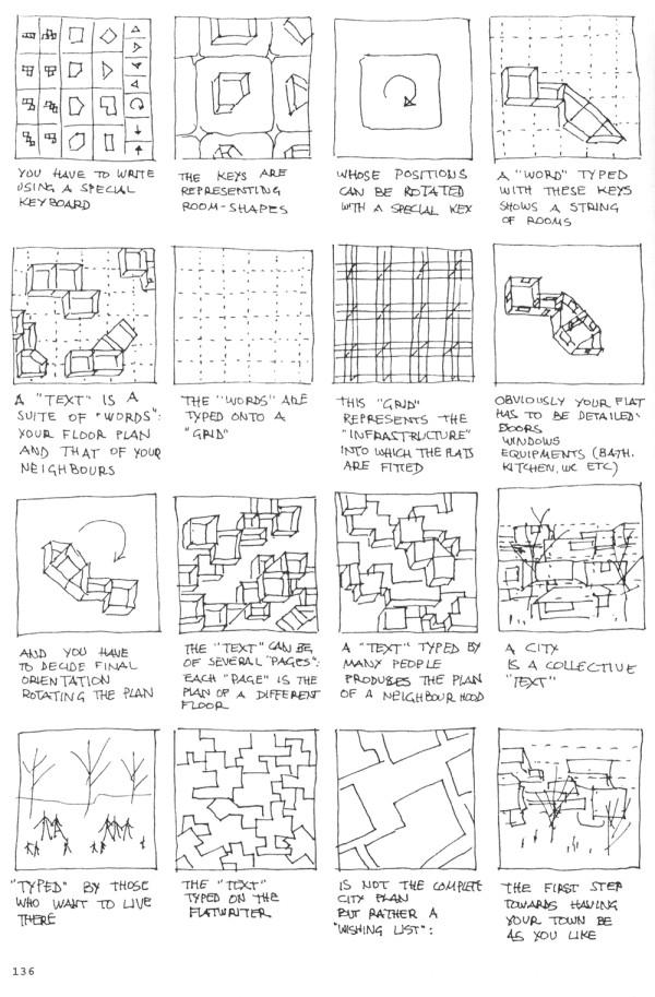 Flatwriter concept, Yona Friedman, 1971