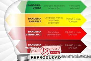 Conta de energia elétrica fica mais cara a partir de hoje, Agosto terá bandeira vermelha por escassez de chuvas 66