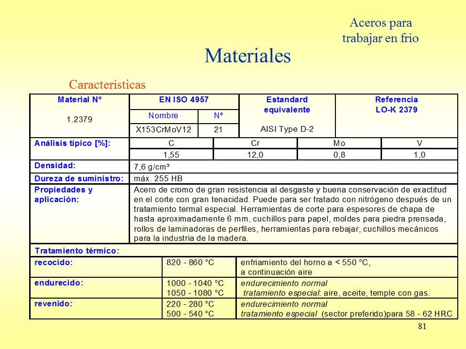 Matricería, una profesión