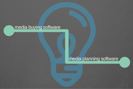 media buying software - media planning software