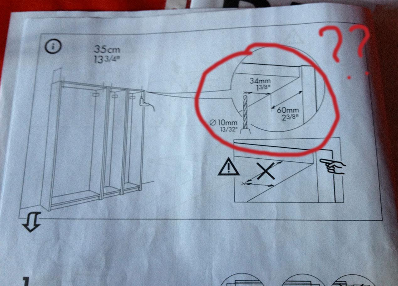 comment ne pas monter une armoire ikea