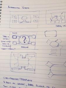 Interactive Video Challenge Ideas