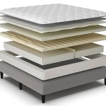 Sleep Number P 5 Vs I 8 Which Mattress Is Right For You Mattress Clarity