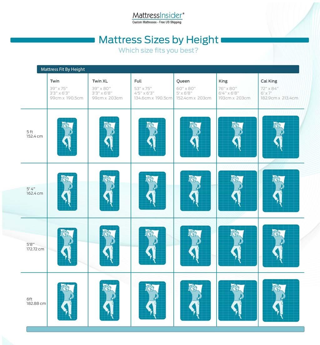 Mattress Sizes Amp Dimensions