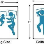 Eastern King Bed Vs Cal King Bed What S The Difference