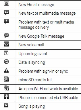 MattsBits - Android Notification & Status Bar Icons