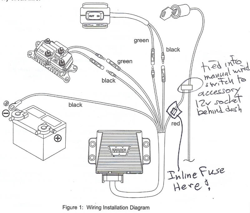 WinchWiringDiagram2 a selection of warn atv winch wiring diagram dolgular com trakker winch wiring diagram at soozxer.org