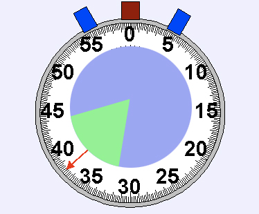 a pie chart in a stopwatch