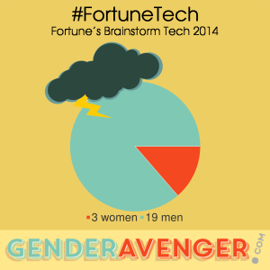 A recent Tally chart of #FortuneTech's gender ratio