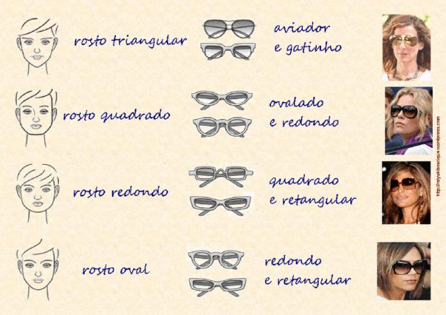 óculos-formatos-de-rosto